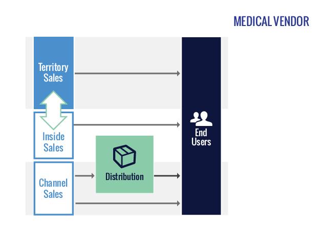 medical_vendor2